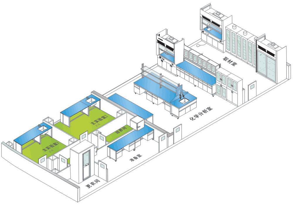 工程设计与规划